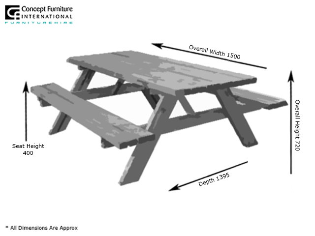 Picnic table hire concept furniture table hire exhibition london dimensions w1500 d1395 seat height 400 table height 720 watchthetrailerfo